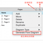 7-2 流程圖:Pages 網站地圖窗格的功能